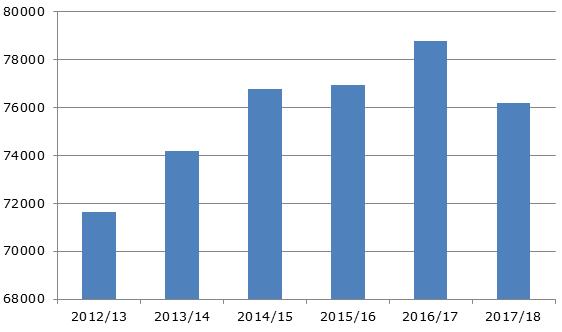Производство яблок на мировом рынке, 2012-2013 гг., тыс. тонн